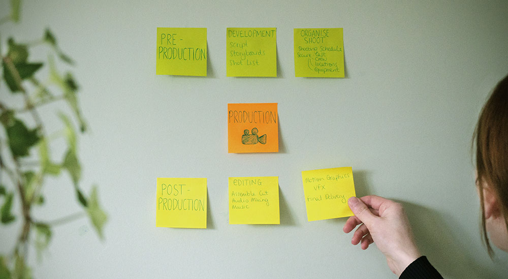 Storyboard and ideation